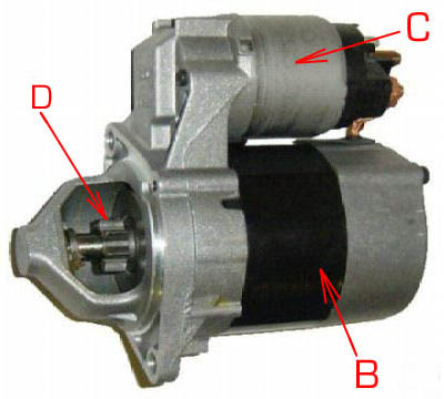 Bert Rowe's-Mercedes-Benz 'A'-class info  Starter Motor Location