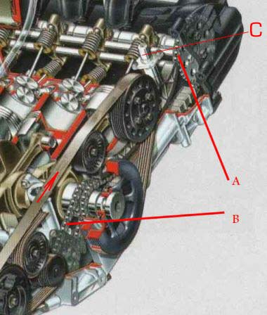 Mercedes Benz Timing Belt - Owner Manual & Wiring Diagram