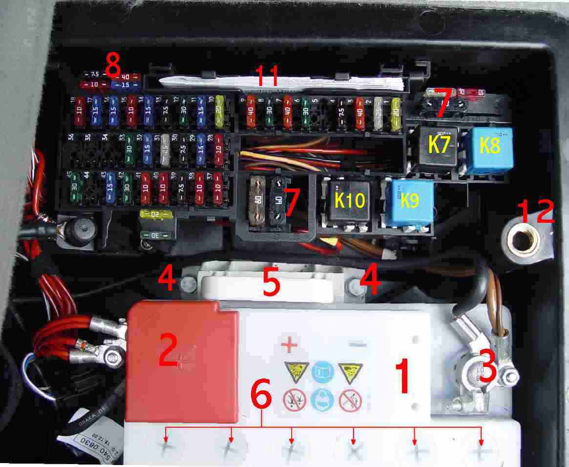 Battery Compartment, Fuses & Relays