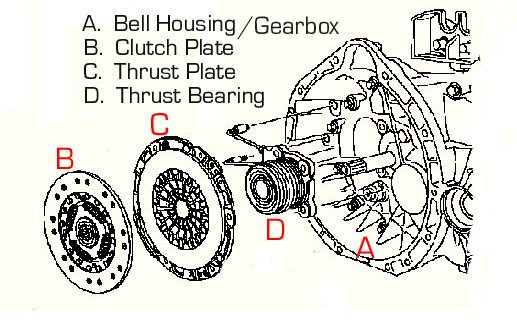 mazda 323 stereo wiring diagram with 1988 Toyota 4runner Stereo Wiring Diagram on Mazda 323 Wiring Diagram Stereo as well Mazda V6 Wiring Diagram further Spirituality Exploded View Of Stereo besides Mazda 3 Mps Wiring Diagram moreover 1995 Mazda Miata Wiring Diagram.