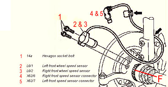 mercedes benz speed sensor location  u2013 car image idea