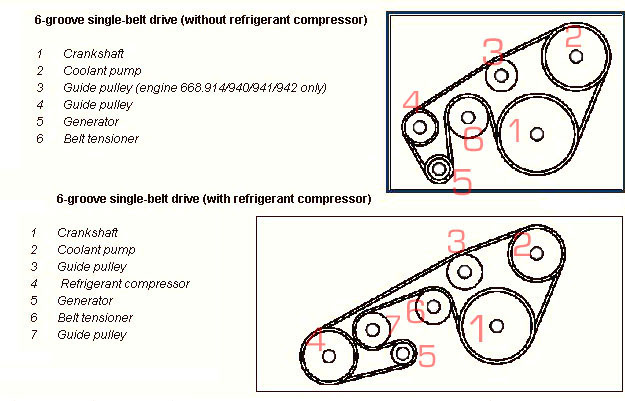 Mercedes Fuel Filter Bolt also C230 M111 Engine Diagram as well A Rear Fuse Box Diagram For 2000 Mercedes Benz together with 1999 Honda Odyssey Timing Belt Diagram besides 1998 Honda Accord Vtec Engine Diagram. on mercedes e320 serpentine belt replacement