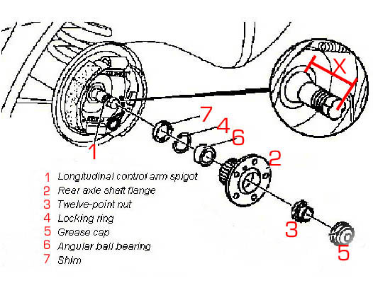 Replace Wheel Bearing on mercedes vito uk