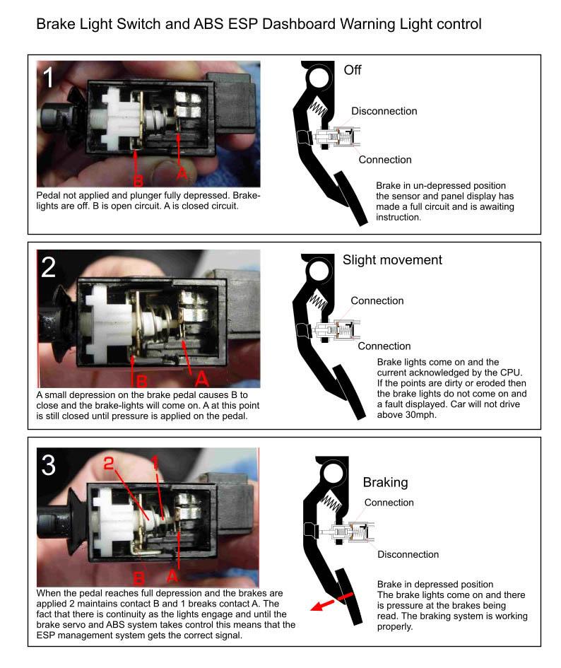W211 e350 esp mj for Mercedes benz brake wear warning light
