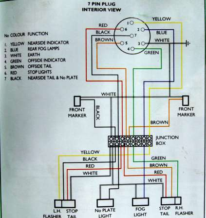 wd connections bert rowe's mercedes benz 'a' class information towing hitch car trailer wiring diagram with breakaway at alyssarenee.co